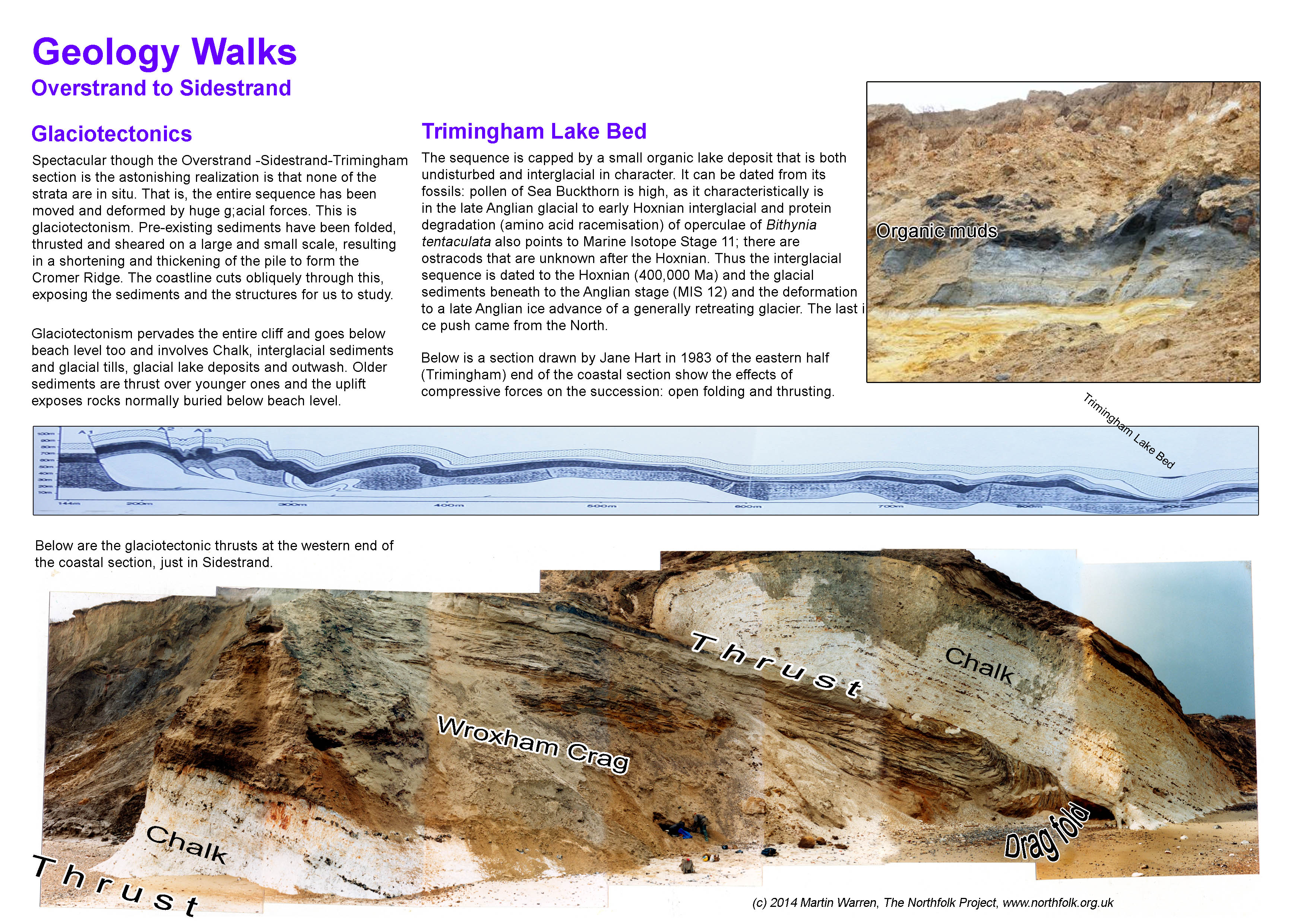 geology handouts